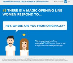 Best introduction lines for online dating