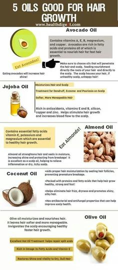 Surprised castor oil wasn't included..... more to come!
