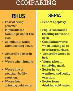COMPARING RHUS & SEPIA   I LOVE HOMEOPATHY http://ift.tt/297Y9lm
