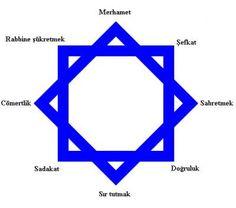 Black Magic For Love, Turkish Pattern, M Tattoos, Turkish People, Where Is My Mind, Geometry Pattern, Islamic Messages, Human Soul, Animal Logo