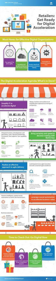 Hola: Una infografía sobre Retailers: preparado para la aceleración digital. Vía Un saludo