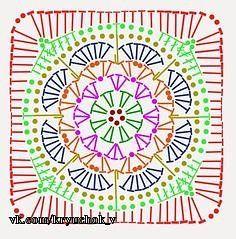 Ideas for crochet granny square pattern hexagon african flowers Granny Square Crochet Pattern, Crochet Diagram, Crochet Squares, Crochet Chart, Crochet Granny, Granny Squares, Flower Granny Square, Crochet African Flowers, Crochet Flower Patterns