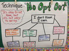 : No Opt Out: Classroom Management, Self-Esteem, and Differen.: No Opt Out: Classroom Management, . Classroom Displays Secondary, Ela Classroom, Middle School Classroom, Classroom Behavior, Science Classroom, Classroom Organization, English Classroom Displays, Classroom Posters, Classroom Setup