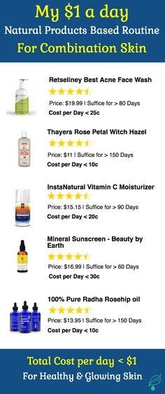 Who says using natural products has to be expensive! This all-natural skin care routine for combination skin costs less than a $1 a day. Moreover, the products are handpicked to ensure that they are proven yet economical. Now that's a buck spent well on getting a healthy and radiant skin!