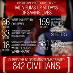 During the last war in Israel. MDA, Israel's national emergency medical, disaster, ambulance and blood bank service - Facebook post. #advertising #creaitive #campaign #social #media