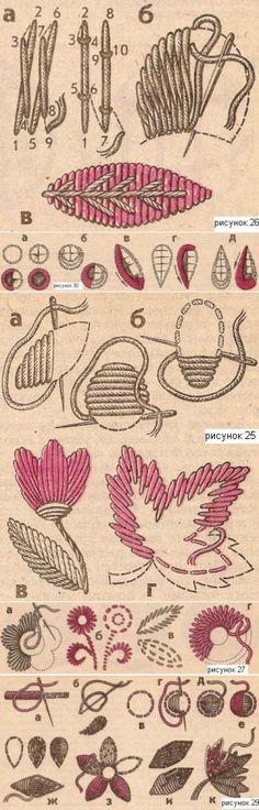 Kit de bordado Avanzado/ Peruano - Taller de bordado Lu
