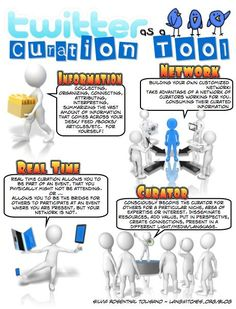 Twitter as a curation tool #infografia #infographic #socialmedia