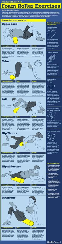 Foam Rollers & Exercise :: Alleviate Back Pain, Running Injuries and Sore Muscles