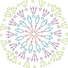 Crochet pattern for making circles that morph into squares. Crochet Diy, Mandala Au Crochet, Manta Crochet, Crochet Doily Patterns, Crochet Round, Crochet Chart, Crochet Afghans, Crochet Motif, Crochet Flowers
