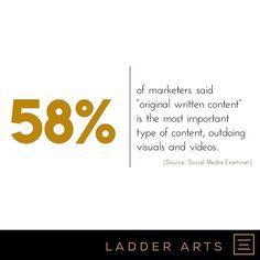 Stats that speak for themselves!⠀ ⠀ #stat #information #data #FACT #marketingfacts #business #socialmedia #marketing #sales #infographic #dubai #mydubai #abudhabi #newyork #london #uae #pakistan #Islamabad #Karachi #marketingtips #biztips #marketingstrategy #success #businesstips #business #love #photooftheday #qotd #video #photos