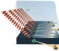 effettofot - La fisica quantistica dice che ci sono infinite possibilità. Thurs 20th Nov 2014