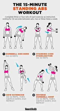 The Best 15-Minute Workouts for 2015 http://www.womenshealthmag.com/fitness/15-minute-workouts-2015: