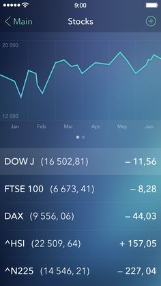 Wrnc_stocks