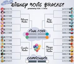 Disney films have shaped the childhoods of many, and whether you care to admit it or not, deep down you still love these movies . a lot. In our third week of Bracket Madness, For The Win attempts to decide which is the greatest of all Disney films. Netflix Movie List, Movie To Watch List, Disney Movies To Watch, Disney Films List Of, List Of Pixar Movies, Disney Princess Movies List, Disney Memes, Disney Quotes, Disney Pixar