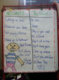 Mr. First Grade: No David! anchor chart!