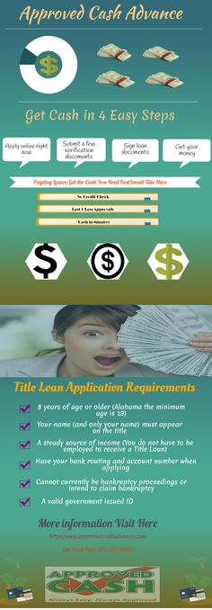 What do i need for a cash advance loan picture 5