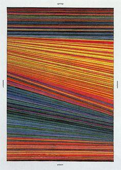 Kiyoshi Awazu the Whole Works of Print - 粟津潔 (Kiyoshi Awazu)