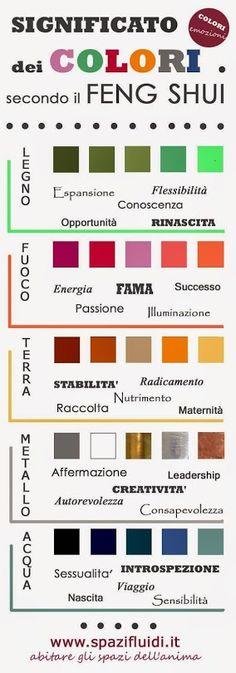 [Infografica] Tinteggiare casa: significato dei colori secondo il feng shui | Spazi Fluidi