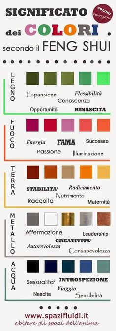 Colore pareti di casa abbinamenti zona giorno beige e - Tinteggiare casa colori di moda ...