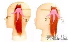 二分區技術之學習美髮要了解的技術知識 Zi 字媒體