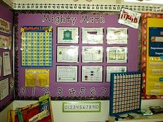 I love this idea!  If you go to their website, you can get copies of the Math Wall activities.