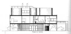 villa saboya le corbusier - Buscar con Google