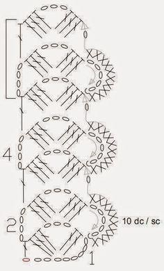 croche: Crochet edges