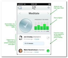 Lift, the Quantified-Self App funded by Twitter's founders, Evan Williams and Biz Stone, will help people track, analyze, and achieve goals.