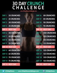 30 Day Crunch Challenge Workout Chart * This 30 day crunch workout challenge has been designed as a great way to learn how to do the crunch exercise and get super strong abs.