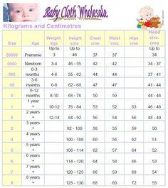 Size Charts - average clothing sizes, by age, measurements ...