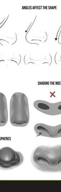 Nose Tutorial Resource by *ConceptCookie on deviantART