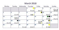 Astrology of March 2018 – Triple conjunction Venus, Mercury, Chiron and Mercury Goes Retrograde - Astrology Calendar, Astrology And Horoscopes, Friday Saturday Sunday, Mercury, Venus, March, Hair, Mac, Venus Symbol
