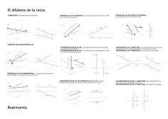 El blog de dibujo técnico