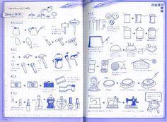 Boule au stylo Illustration livre japonais Kawaii dessin