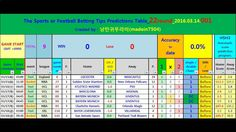 [English]_22round_2016.03.14.001_Football Betting Tips Predictions Table...