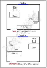 feng shui office tips httppatricialeeme201207 basic feng shui office