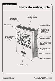 A Anatomia de um Livro de Auto Ajuda.