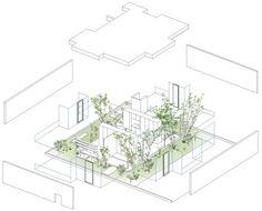 green edge house dezeen - Google Search Dezeen, Decorative Boxes, Grande, House, Room, Diagram, Home Decor, Interiors, Google Search