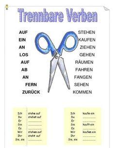 Trennbare Verben - Deutsch