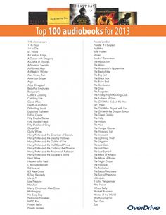 The top 100 audiobooks from 2013 so far… | OverDrive Blogs