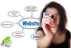 Buy Backlinks Get Backlinks Best Backlink Service
