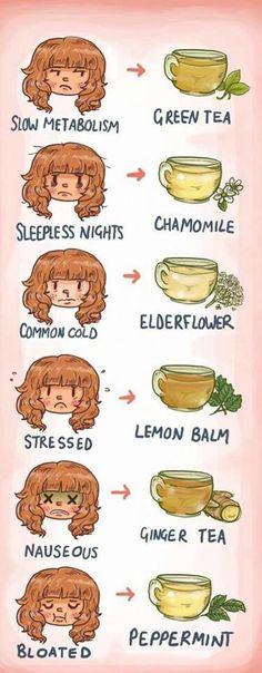 Tea remedies