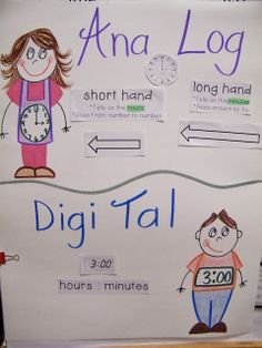 Great way to teach digital and analog clocks!!