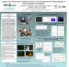 Aquatic Laser Fluorescence Analyzer (ALFA): A New Instrument for Characterization of Natural Aquatic Environments Science Posters, Environment, Earth, Abstract, Natural, Nature, Environmental Psychology, Au Natural
