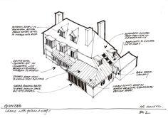Sketch Proposal | Quinces