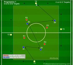 Passing and Receiving - FA Level 2 Soccer Drills & Football Drills