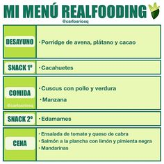 MI MENÚ 🖖🏻 - - ✅ Ejemplo de menú de un día con comida real. Real Food Recipes, Cooking Recipes, Healthy Recipes, Healthy Food, Grocery Lists, Meal Prep, Rio, Food And Drink, Menu