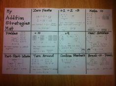 Metacognition Using An Addition Strategy Math Mat
