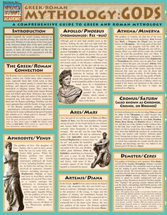 Mythology: Greek/Roman Gods.Download this review guide