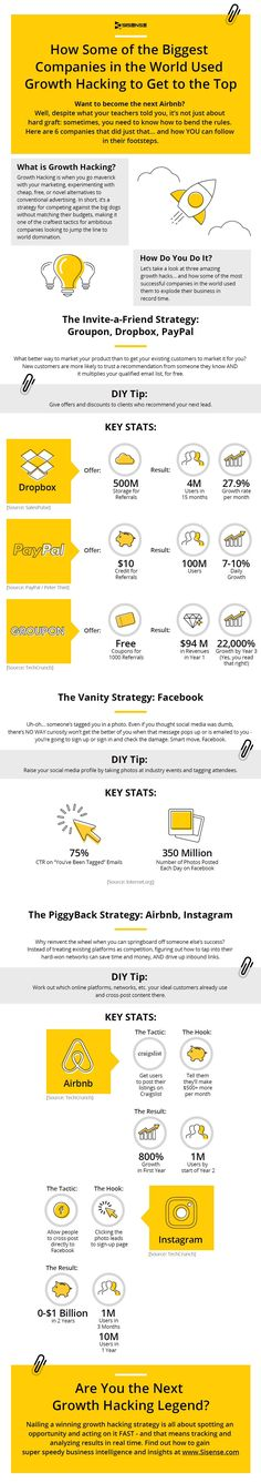 How Some of the Biggest Companies in the World Used Growth Hacking to Get to the Top - #infographic
